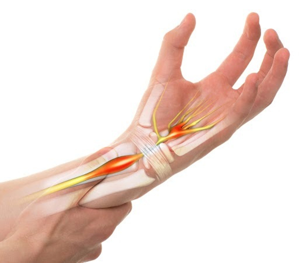 Handchirurgische Eingriffe